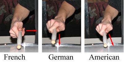Prises française, allemande et américaine des baguettes de batterie